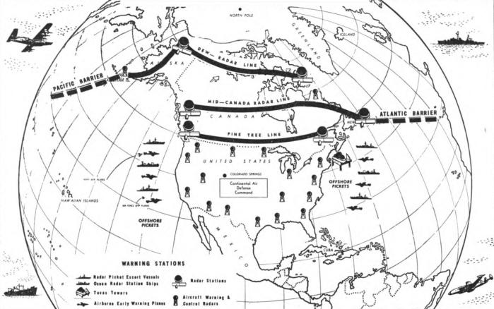 Continental_Defense_Warning_Systems